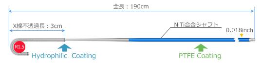 NEXUS NT 1.5JII